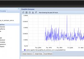 Exporter des données vers Graphite